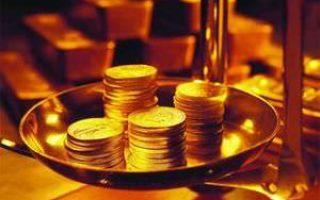 Анализ валового дохода — студенческий портал