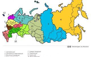 Экономическое районирование территории России — суть и порядок явления