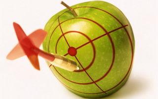 Современные концепции маркетинга — студенческий портал