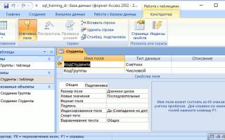 Создание баз данных и таблиц. литералы, имена баз данных и таблиц, переменные пользователя — студенческий портал