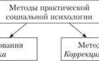 Методы социальной психологии — студенческий портал