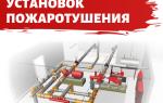 Автоматические системы пожаротушения — студенческий портал