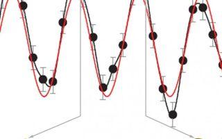 Переходы внутренних электронов в атомах — студенческий портал