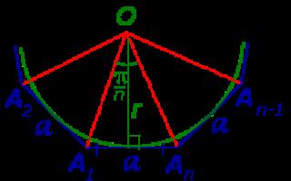 Как найти периметр круга — студенческий портал