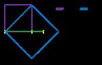 Действительные числа, рациональные числа и иррациональные числа — студенческий портал