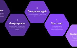 Процесс мышления — студенческий портал