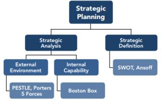 Планирование маркетинга — студенческий портал