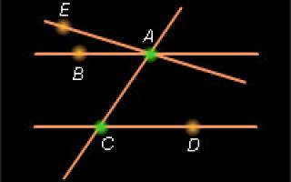 Свойства параллельных прямых — студенческий портал