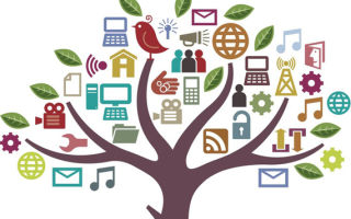 Виды маркетинговых исследований — студенческий портал