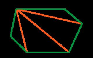 Как найти периметр квадрата, прямоугольника, параллелограмма, трапеции, ромба, эллипса, многоугольника?