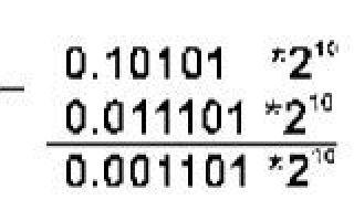 Арифметические операции над действительными числами — студенческий портал