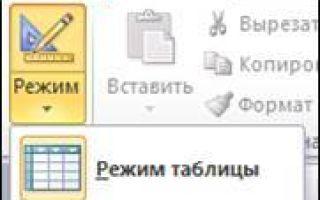 Системы управления базами  данных — студенческий портал