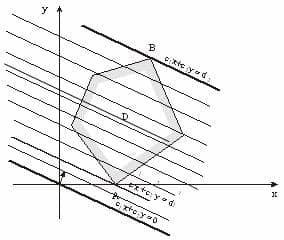Решение задач на нахождение наибольших и наименьших значений - Студенческий портал