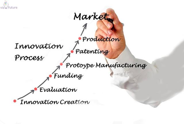 Инновационные процессы на предприятии - Студенческий портал