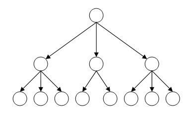 Реляционная модель - Студенческий портал