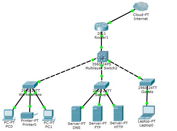 Информационные системы в локальных сетях - Студенческий портал
