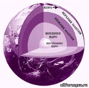 Литосфера - подвижная твердь - Студенческий портал