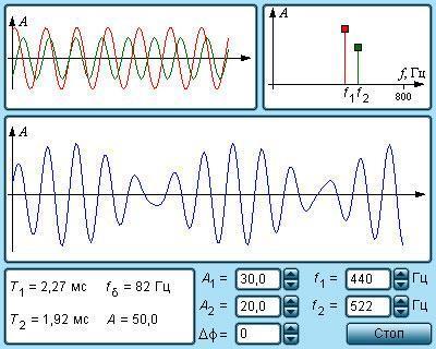 Звуковые волны. Скорость звука - Студенческий портал