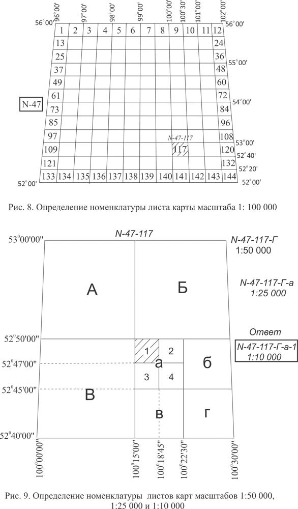Масштаб карты - Студенческий портал