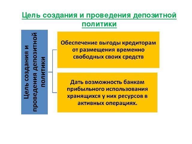 Депозитная политика коммерческого банка - Студенческий портал