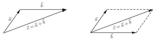 Как найти вектор, перпендикулярный вектору - Студенческий портал