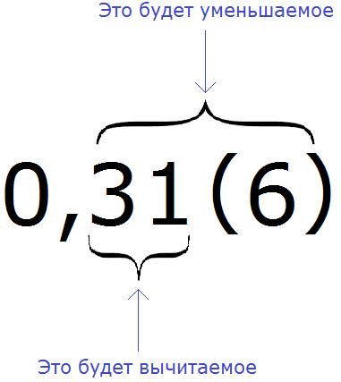 Обращение периодических десятичных дробей в обыкновенные дроби - Студенческий портал