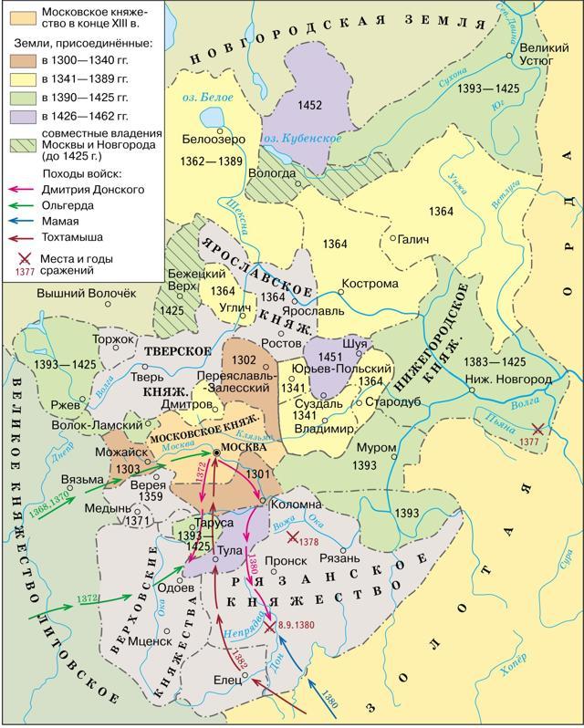Объединение земель вокруг Москвы во второй половине XV в. - Студенческий портал