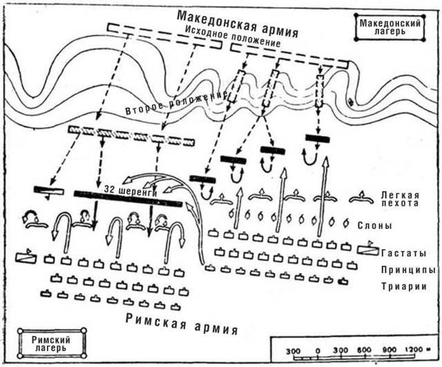 Завоевание Римом Апеннинского полуострова VI-III вв. до н.э. Образование Италийского союза VI-III вв. до н.э. - Студенческий портал