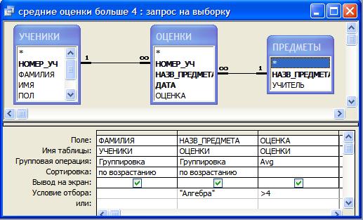 Запросы с групповыми операциями - Студенческий портал