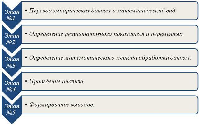 Математические методы в психологии - Студенческий портал
