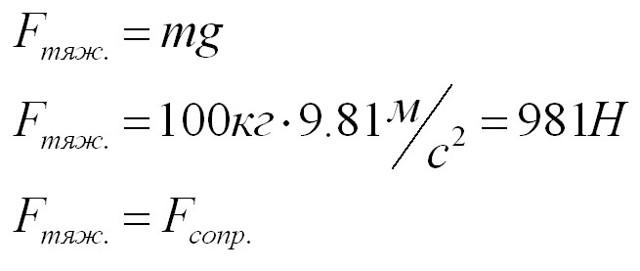 Третий закон Ньютона - Студенческий портал