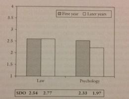 Виды психологии - Студенческий портал