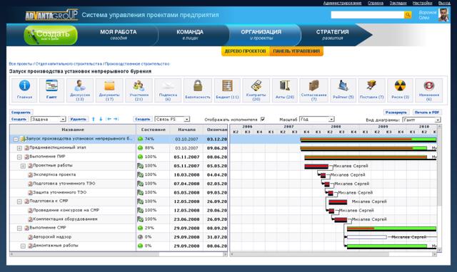 Управление проектами - Студенческий портал