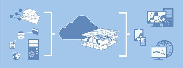 Географические информационные системы - Студенческий портал
