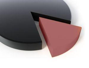 Способы исчисления себестоимости отдельных видов продукции - Студенческий портал