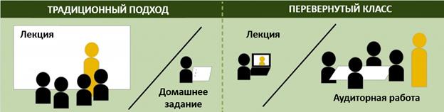 Цели обучения - Студенческий портал