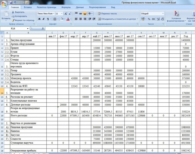Экономическое планирование деятельности предприятия - Студенческий портал