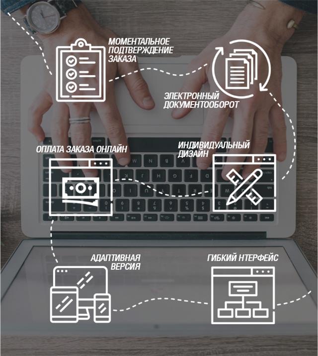 Автоматизированные системы бронирования - Студенческий портал