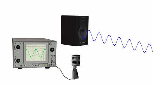 Отражение звука. Эхо - Студенческий портал
