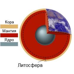 Планета, на которой мы живем - Студенческий портал