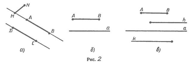 Свойства параллельных прямых - Студенческий портал