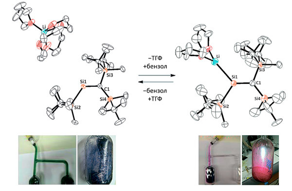 Ионы и ионные пары щелочных солей карбанионов - Студенческий портал