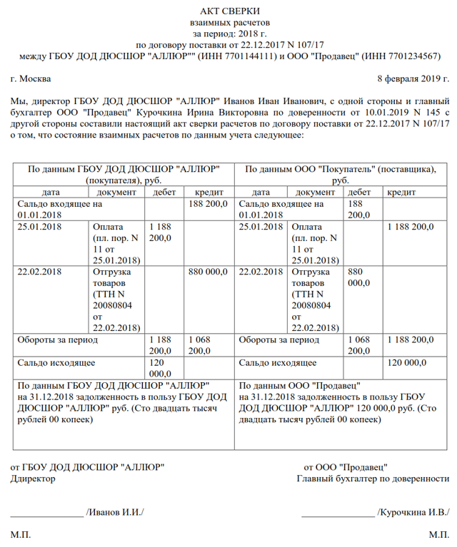 Учет расчетов с поставщиками и подрядчиками - Студенческий портал