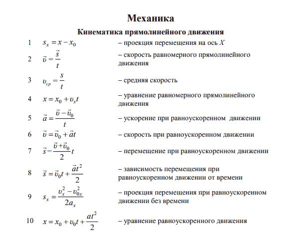 Все формулы по физике за 9-11 классы - Студенческий портал