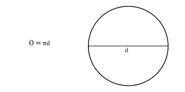 Как найти периметр круга - Студенческий портал