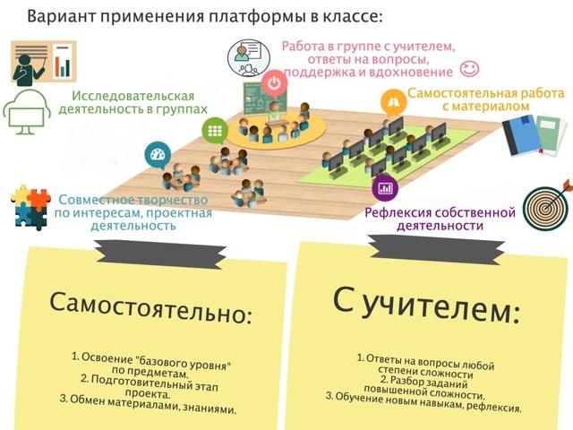 Платформы и равнины - Студенческий портал