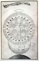 Якоб Бёме - Студенческий портал