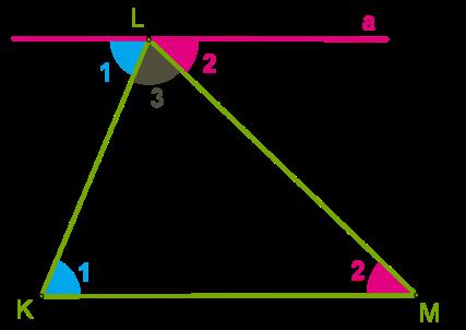 Сумма углов треугольника. Теорема о сумме углов треугольника - Студенческий портал