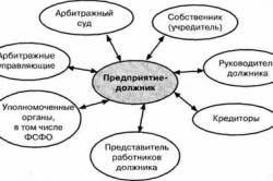 Антикризисная инвестиционная политика - Студенческий портал