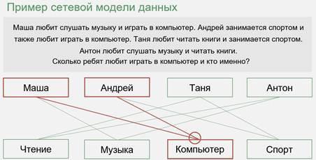 Базы данных и информационные системы - Студенческий портал
